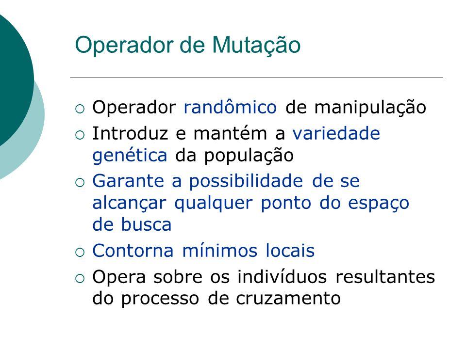 Operador de Mutação Operador randômico de manipulação Introduz e mantém a variedade genética da população Garante a possibilidade de se alcançar qualq