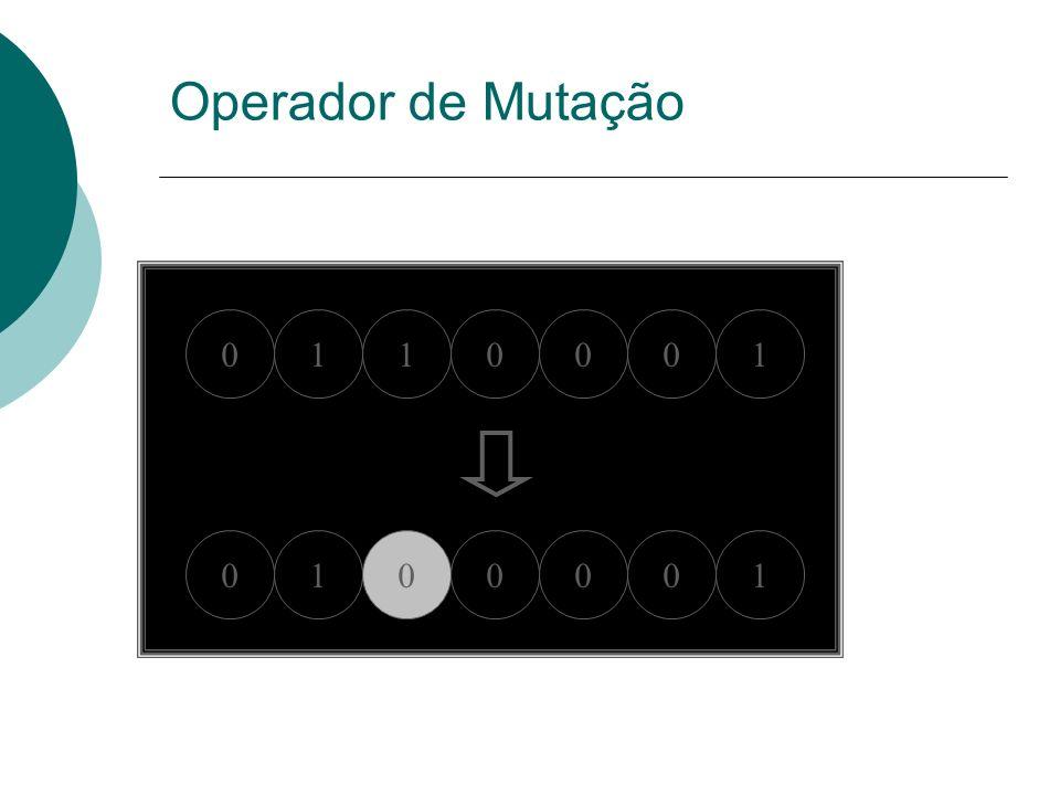 0110001 Operador de Mutação 0100001
