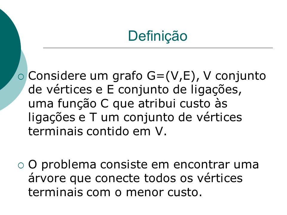 Considere um grafo G=(V,E), V conjunto de vértices e E conjunto de ligações, uma função C que atribui custo às ligações e T um conjunto de vértices te
