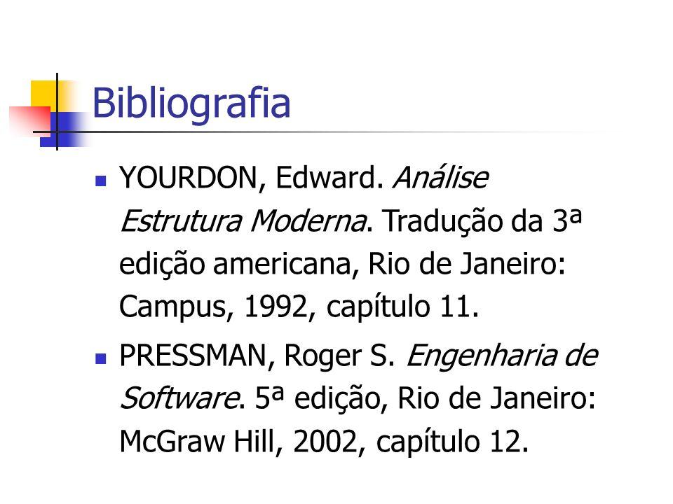 Bibliografia YOURDON, Edward. Análise Estrutura Moderna. Tradução da 3ª edição americana, Rio de Janeiro: Campus, 1992, capítulo 11. PRESSMAN, Roger S