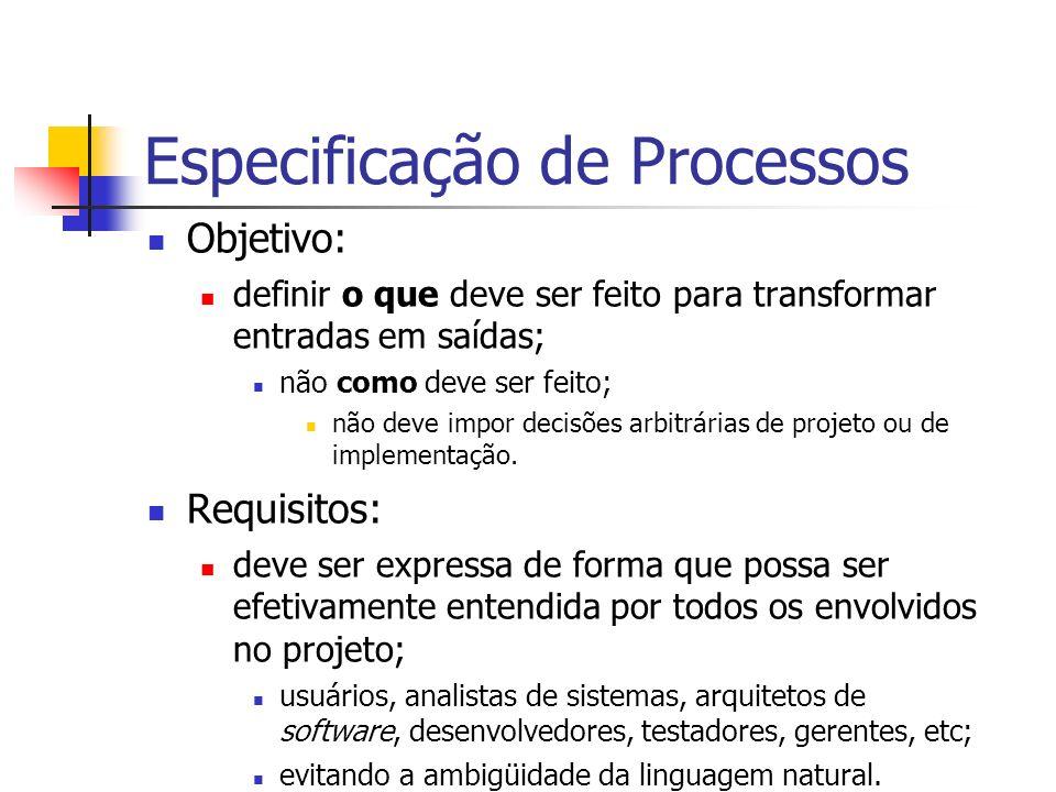 Especificação de Processos Objetivo: definir o que deve ser feito para transformar entradas em saídas; não como deve ser feito; não deve impor decisõe