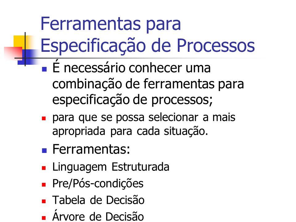 Ferramentas para Especificação de Processos É necessário conhecer uma combinação de ferramentas para especificação de processos; para que se possa sel