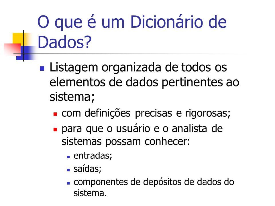 O que é um Dicionário de Dados? Listagem organizada de todos os elementos de dados pertinentes ao sistema; com definições precisas e rigorosas; para q