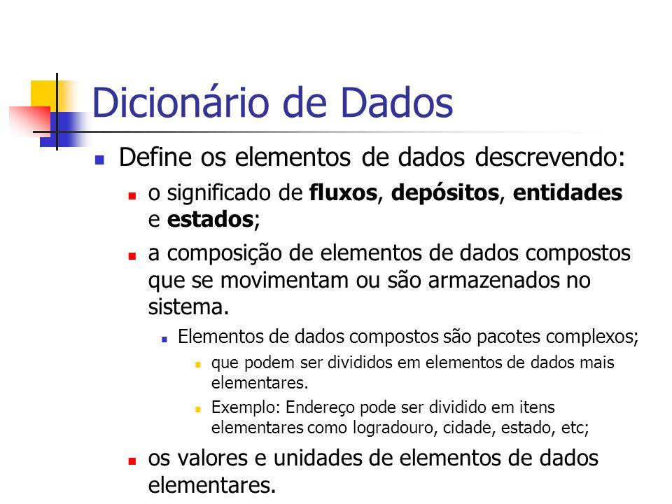 Dicionário de Dados Define os elementos de dados descrevendo: o significado de fluxos, depósitos, entidades e estados; a composição de elementos de da