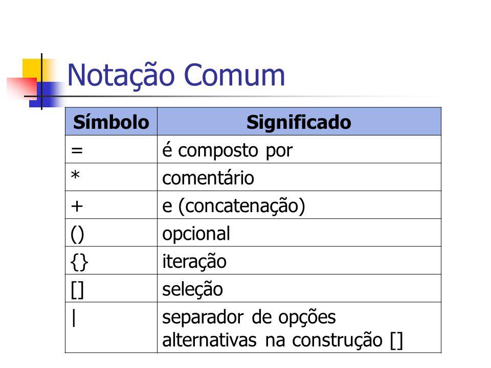 Notação Comum SímboloSignificado =é composto por *comentário +e (concatenação) ()opcional {}iteração []seleção  separador de opções alternativas na co