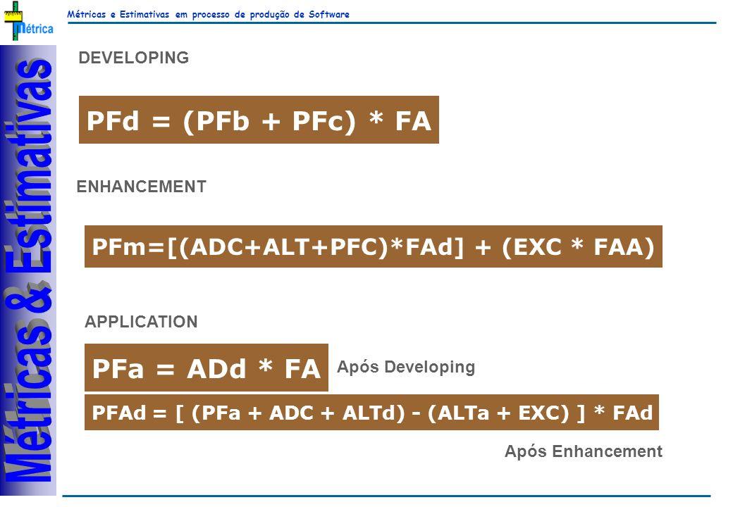 Métricas e Estimativas em processo de produção de Software RiKos PFd = (PFb + PFc) * FA PFm=[(ADC+ALT+PFC)*FAd] + (EXC * FAA) PFa = ADd * FA PFAd = [ (PFa + ADC + ALTd) - (ALTa + EXC) ] * FAd DEVELOPING ENHANCEMENT APPLICATION Após Developing Após Enhancement