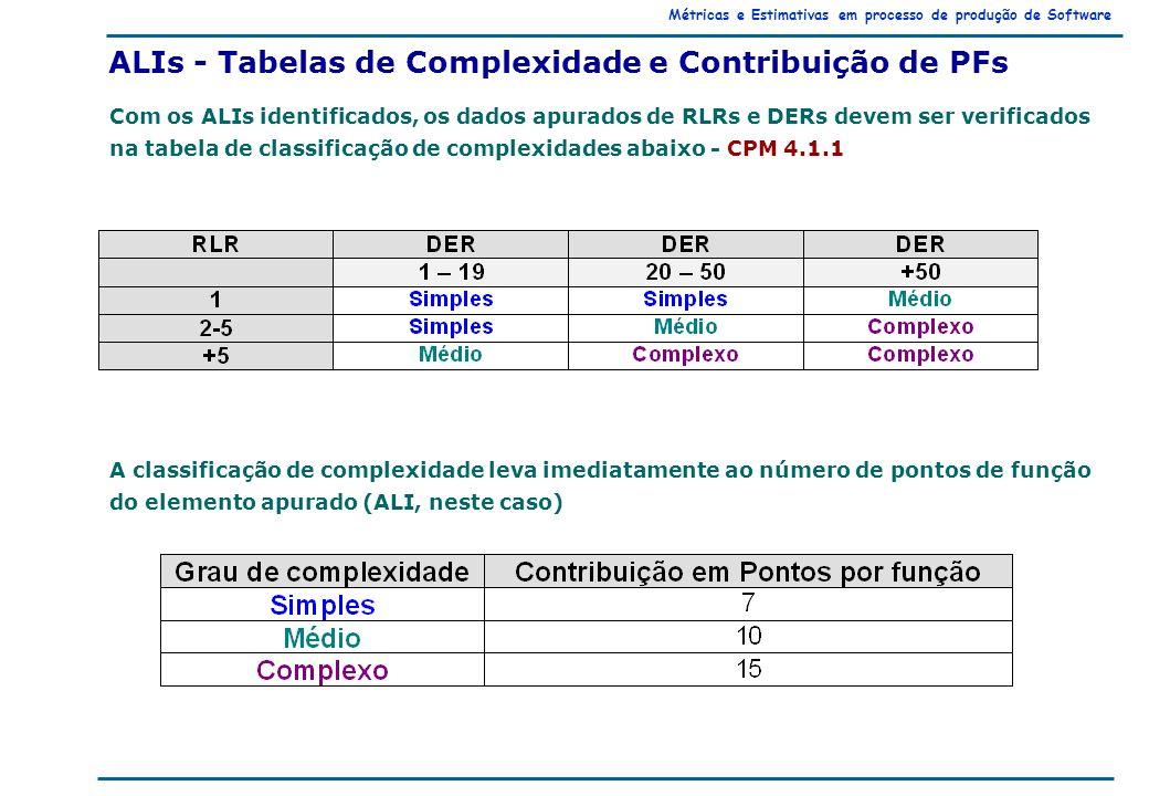 Métricas e Estimativas em processo de produção de Software ALIs - Tabelas de Complexidade e Contribuição de PFs Com os ALIs identificados, os dados apurados de RLRs e DERs devem ser verificados na tabela de classificação de complexidades abaixo - CPM 4.1.1 A classificação de complexidade leva imediatamente ao número de pontos de função do elemento apurado (ALI, neste caso)