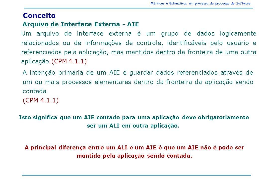 Métricas e Estimativas em processo de produção de Software Arquivo de Interface Externa - AIE Um arquivo de interface externa é um grupo de dados logicamente relacionados ou de informações de controle, identificáveis pelo usuário e referenciados pela aplicação, mas mantidos dentro da fronteira de uma outra aplicação.(CPM 4.1.1) Conceito A intenção primária de um AIE é guardar dados referenciados através de um ou mais processos elementares dentro da fronteira da aplicação sendo contada (CPM 4.1.1) Isto significa que um AIE contado para uma aplicação deve obrigatoriamente ser um ALI em outra aplicação.
