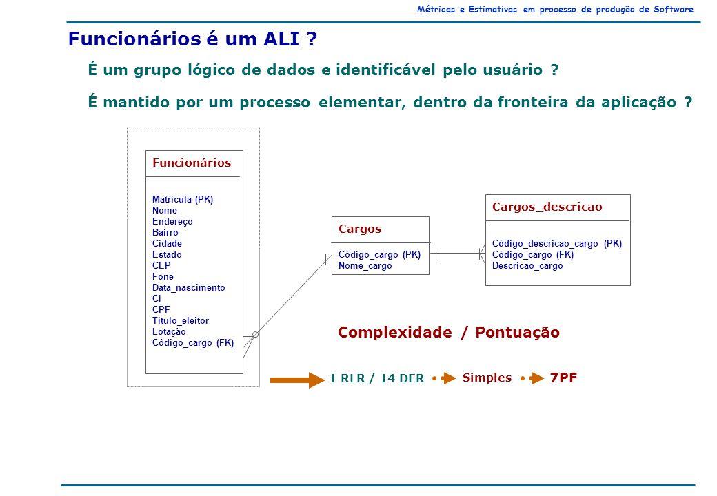 Métricas e Estimativas em processo de produção de Software Funcionários é um ALI .