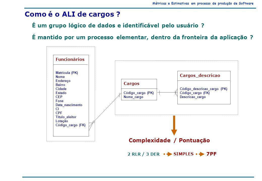 Métricas e Estimativas em processo de produção de Software Como é o ALI de cargos .