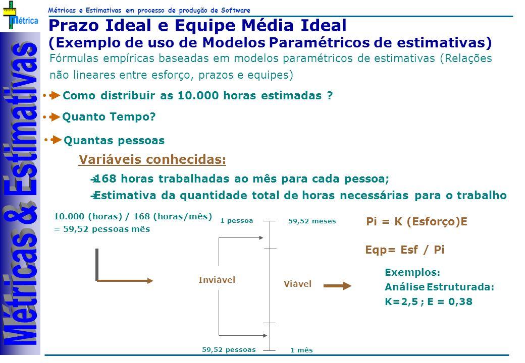 Métricas e Estimativas em processo de produção de Software RiKos Prazo Ideal e Equipe Média Ideal (Exemplo de uso de Modelos Paramétricos de estimativ