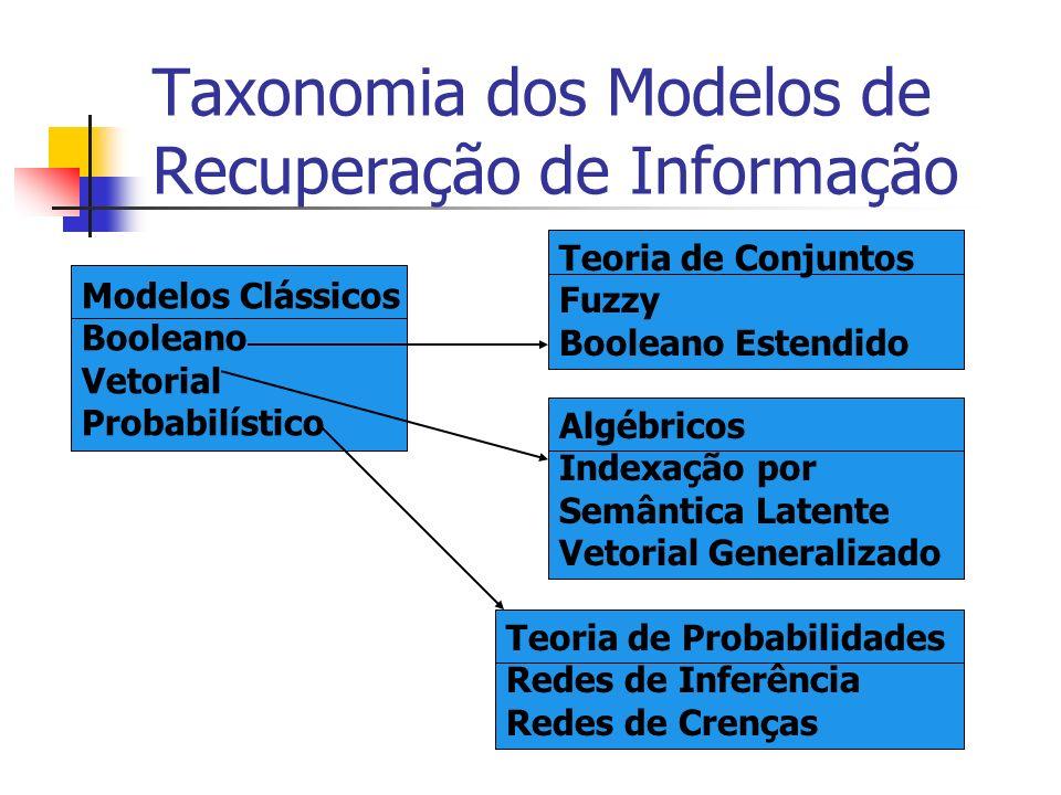 Taxonomia dos Modelos de Recuperação de Informação Modelos Clássicos Booleano Vetorial Probabilístico Teoria de Conjuntos Fuzzy Booleano Estendido Alg