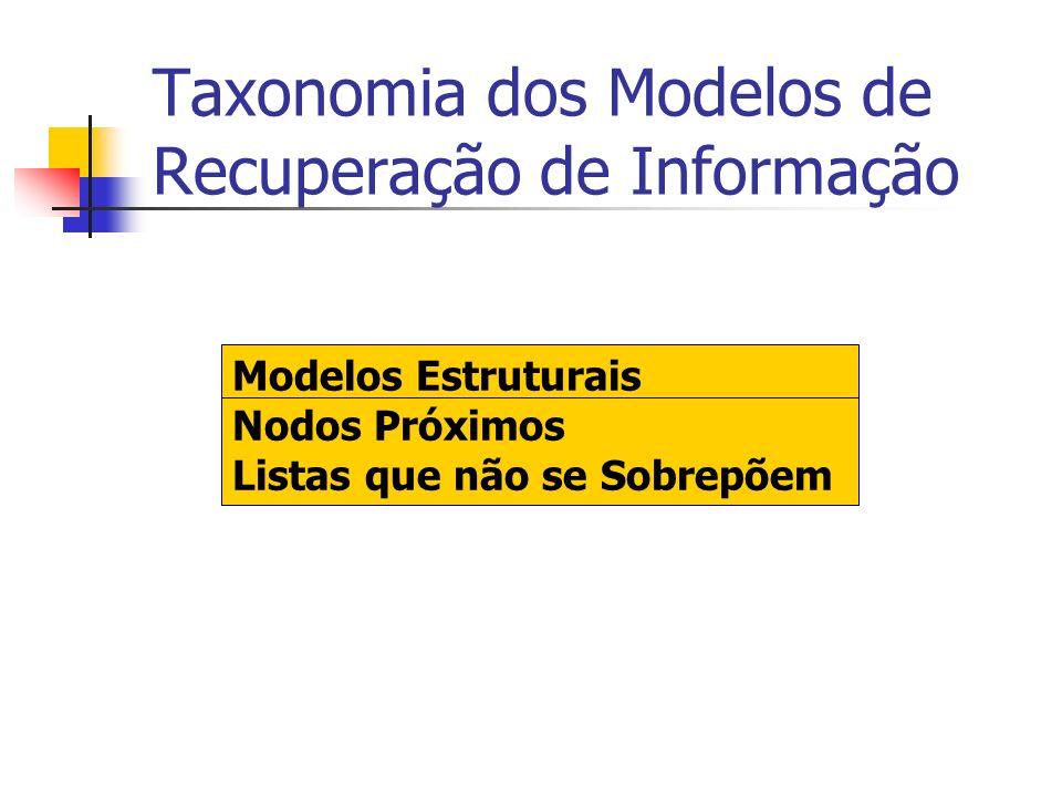 Taxonomia dos Modelos de Recuperação de Informação Modelos Estruturais Nodos Próximos Listas que não se Sobrepõem