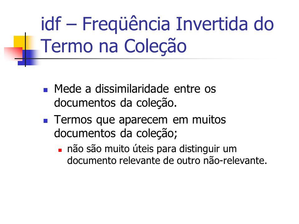 idf – Freqüência Invertida do Termo na Coleção Mede a dissimilaridade entre os documentos da coleção. Termos que aparecem em muitos documentos da cole