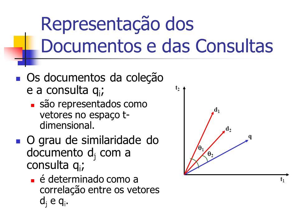 Representação dos Documentos e das Consultas Os documentos da coleção e a consulta q i ; são representados como vetores no espaço t- dimensional. O gr