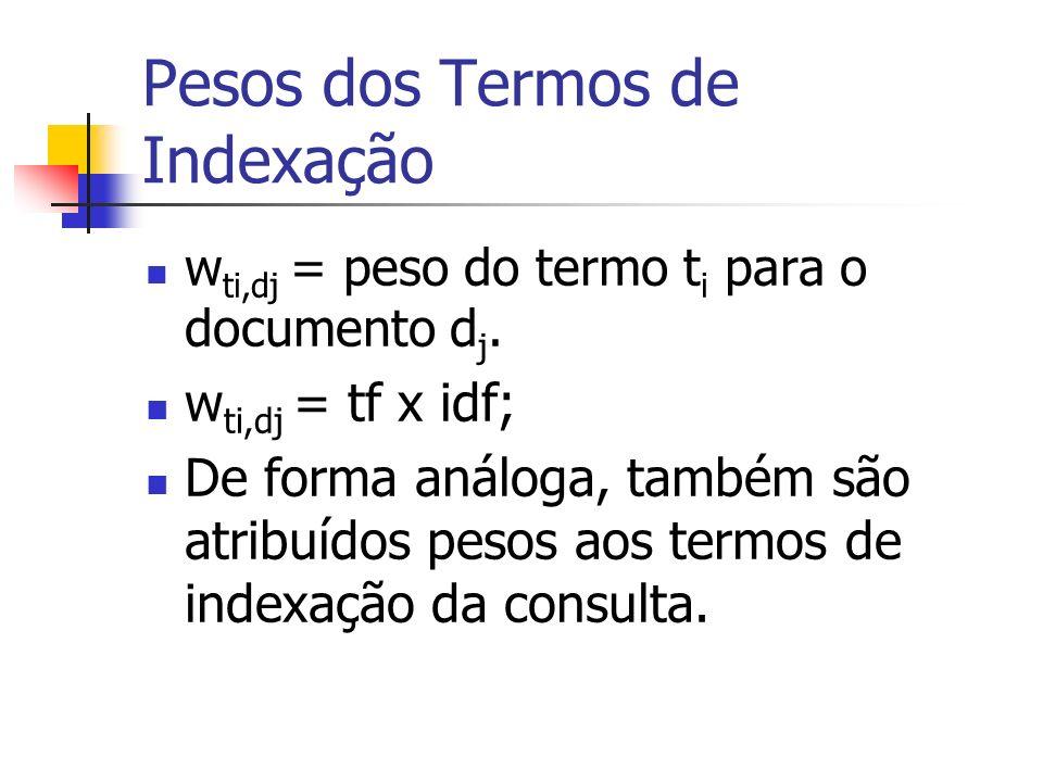 Pesos dos Termos de Indexação w ti,dj = peso do termo t i para o documento d j. w ti,dj = tf x idf; De forma análoga, também são atribuídos pesos aos