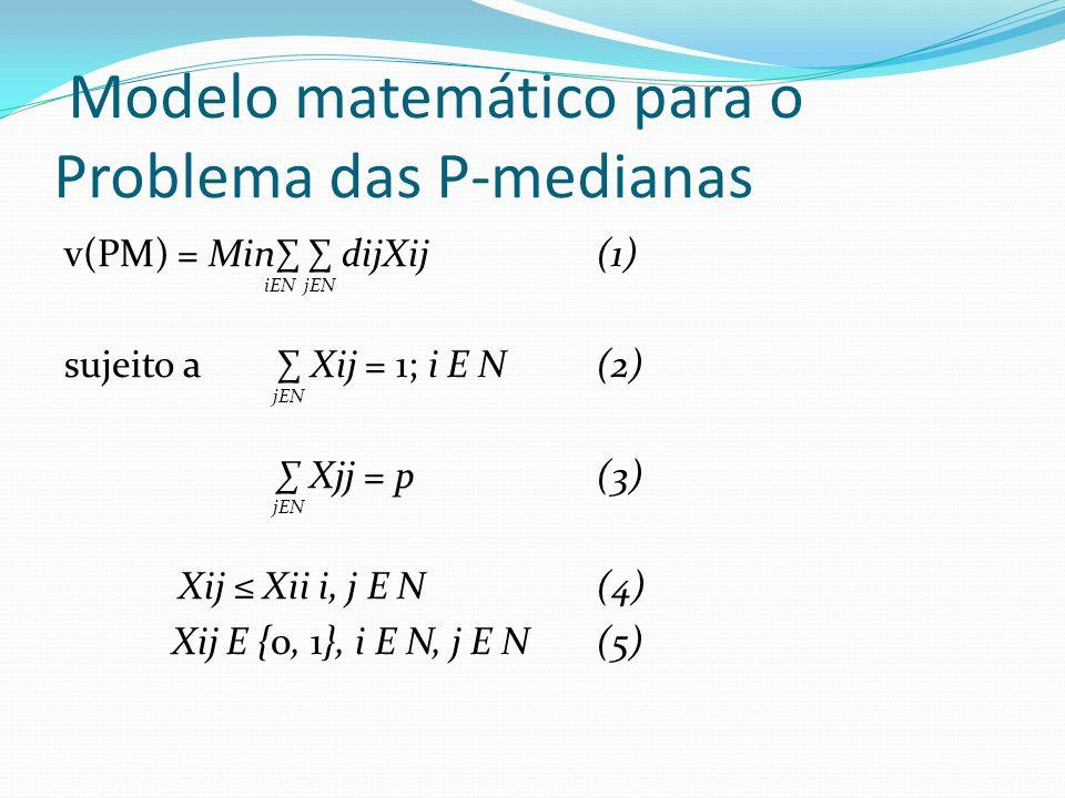 Modelo matemático para o Problema das P-medianas v(PM) = Min dijXij(1) iEN jEN sujeito a Xij = 1; i E N(2) jEN Xjj = p(3) jEN Xij Xii i, j E N (4) Xij E {0, 1}, i E N, j E N (5)