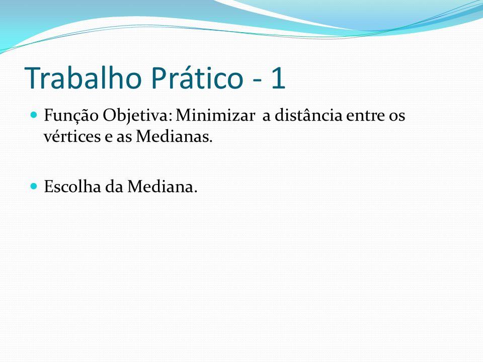 Trabalho Prático - 1 Função Objetiva: Minimizar a distância entre os vértices e as Medianas. Escolha da Mediana.