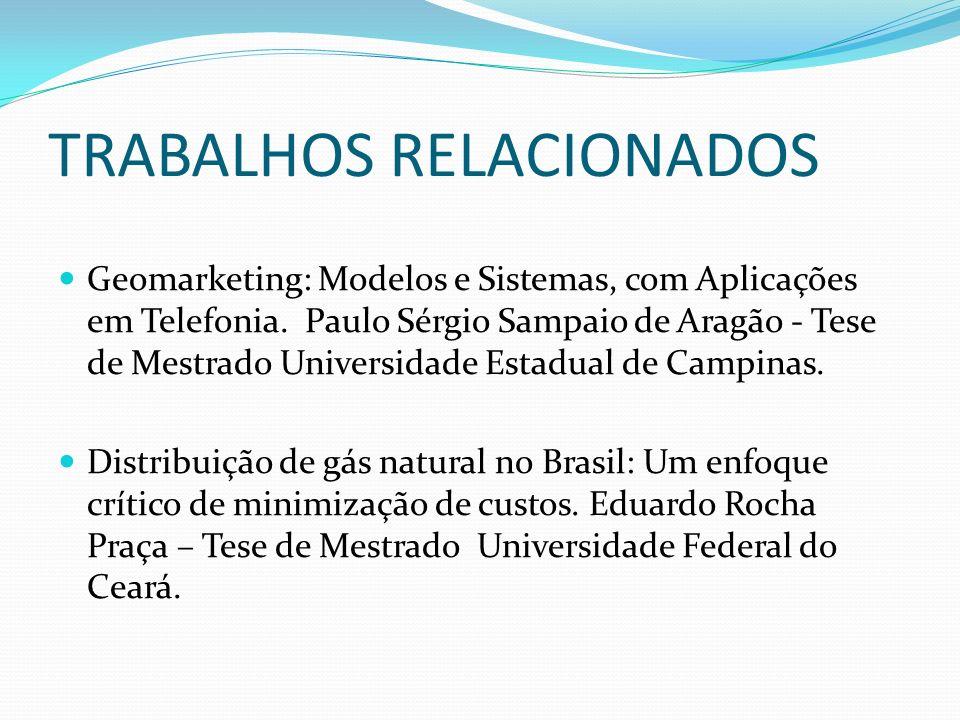 TRABALHOS RELACIONADOS Geomarketing: Modelos e Sistemas, com Aplicações em Telefonia.
