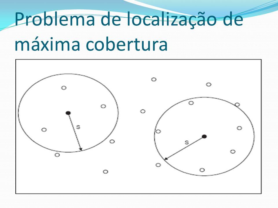Modelo matemático para o Problema das P-medianas Onde: N = {1,...,n} é o índice dos objetos a serem alocados; p : número de medianas; [dij ] é a matriz de distâncias; Xij recebe 1 se o vértice i é atribuído ao vértice j, caso contrato yij recebe 0.