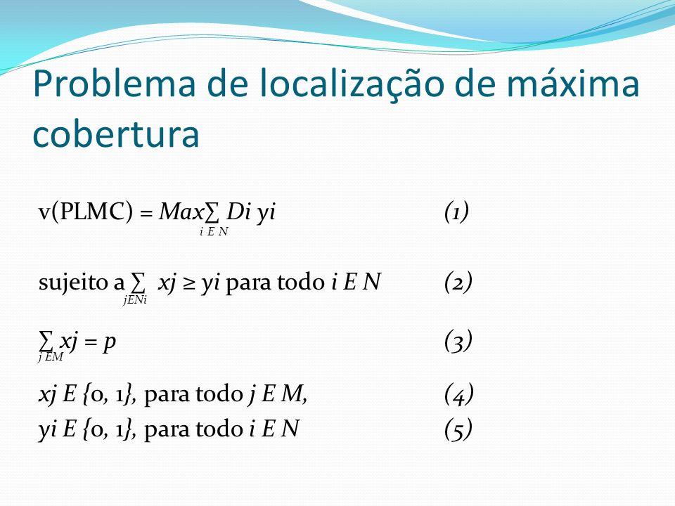 Problema de localização de máxima cobertura Onde: S : distância de serviço - a área de demanda é coberta se está dentro desta distância; N = {1, 2,..., n} : conjunto de pontos de demanda; M = {1, 2,..., n} : conjunto de poss´ıveis facilidades; Di : a demanda de população da área i; p : número de facilidades a serem localizadas; dij= a menor distância do nó i ao nó j; Ni = {j E J | dij S}; yi recebe 1 se a área de demanda é coberta, caso contrário recebe 0 xj recebe 1 se a facilidade deve ser localizada em j, caso contrário recebe 0