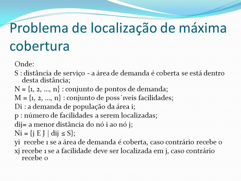 Problema de localização de máxima cobertura Onde: S : distância de serviço - a área de demanda é coberta se está dentro desta distância; N = {1, 2,...