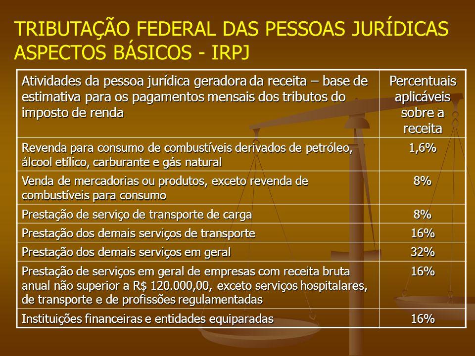 TRIBUTAÇÃO FEDERAL DAS PESSOAS JURÍDICAS ASPECTOS BÁSICOS - IRPJ Atividades da pessoa jurídica geradora da receita – base de estimativa para os pagame