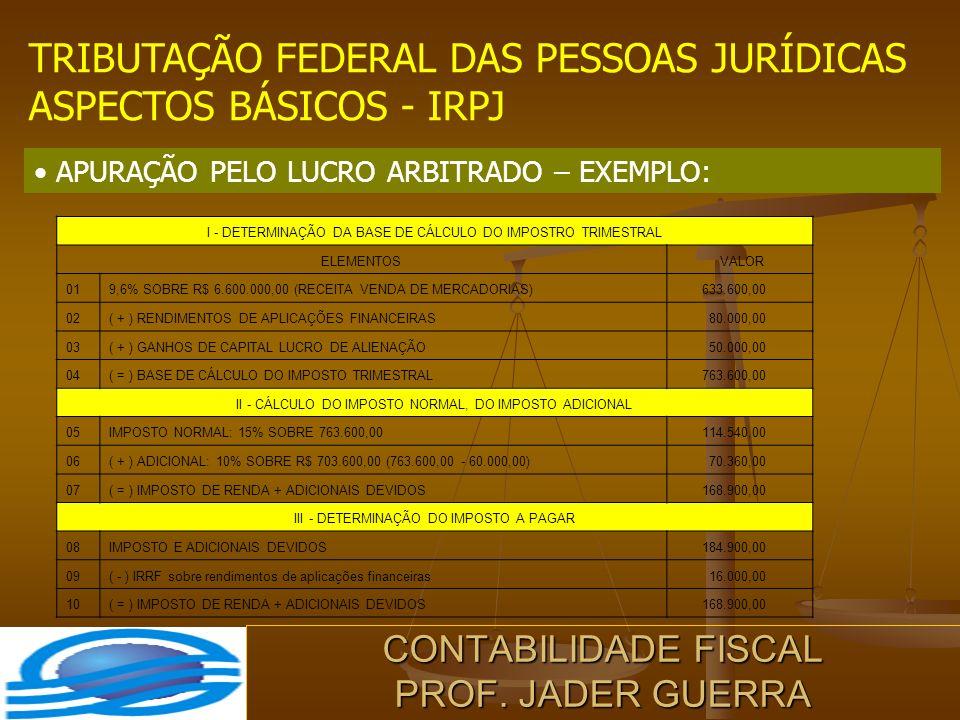 CONTABILIDADE FISCAL PROF. JADER GUERRA TRIBUTAÇÃO FEDERAL DAS PESSOAS JURÍDICAS ASPECTOS BÁSICOS - IRPJ APURAÇÃO PELO LUCRO ARBITRADO – EXEMPLO: I -