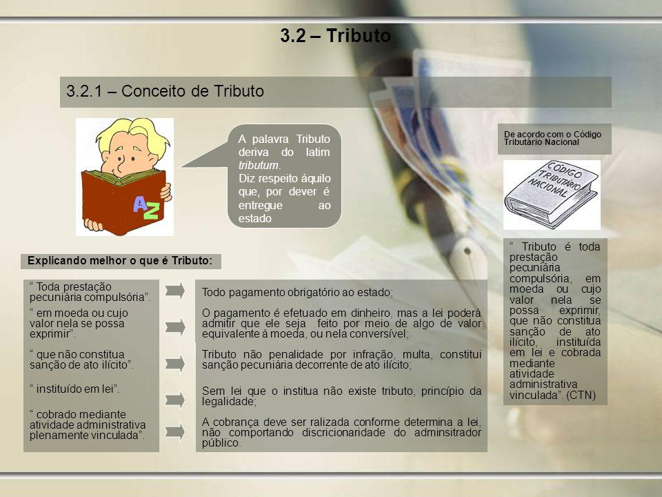3.2 – Tributo 3.2.1 – Conceito de Tributo De acordo com o Código Tributário Nacional A palavra Tributo deriva do latim tributum. Diz respeito àquilo q