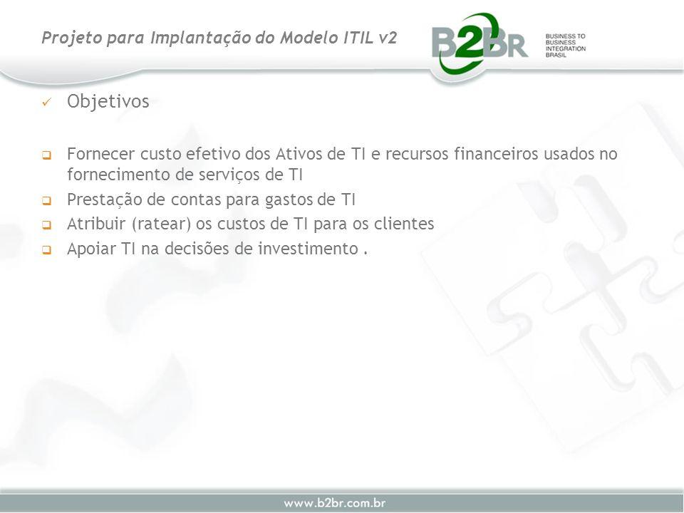 Objetivos Fornecer custo efetivo dos Ativos de TI e recursos financeiros usados no fornecimento de serviços de TI Prestação de contas para gastos de T