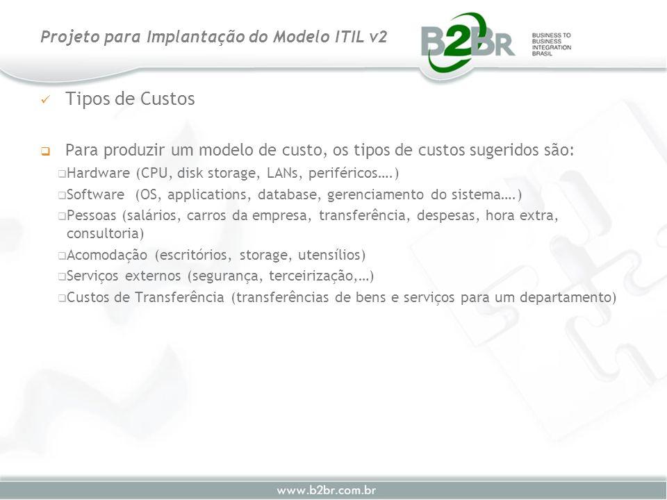 Tipos de Custos Para produzir um modelo de custo, os tipos de custos sugeridos são: Hardware (CPU, disk storage, LANs, periféricos….) Software (OS, ap