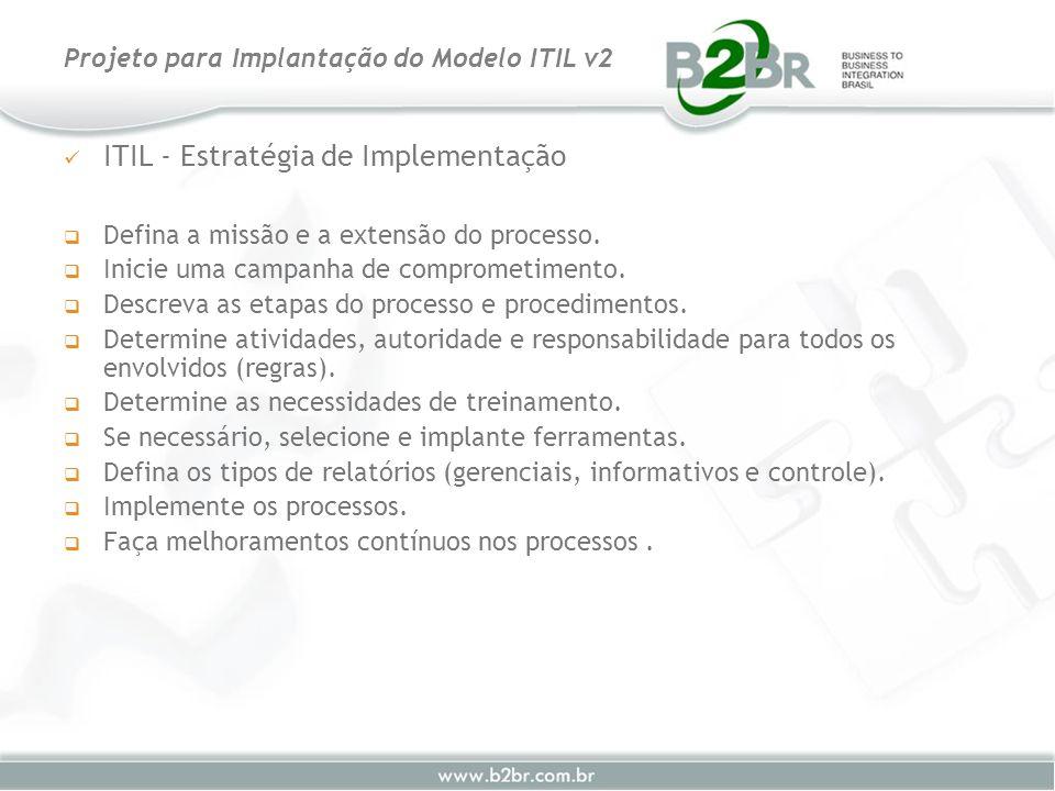 ITIL - Estratégia de Implementação Defina a missão e a extensão do processo. Inicie uma campanha de comprometimento. Descreva as etapas do processo e