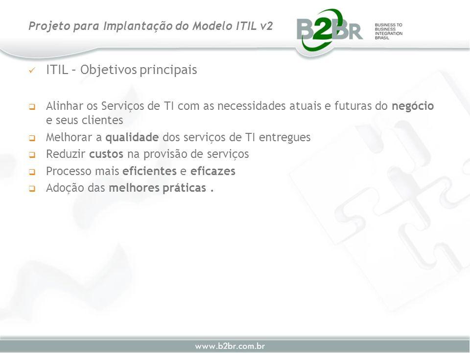 ITIL – Objetivos principais Alinhar os Serviços de TI com as necessidades atuais e futuras do negócio e seus clientes Melhorar a qualidade dos serviço
