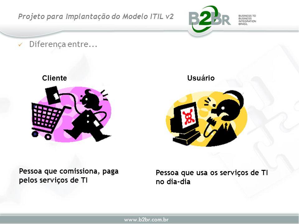 Diferença entre... Projeto para Implantação do Modelo ITIL v2 ClienteUsuário Pessoa que comissiona, paga pelos serviços de TI Pessoa que usa os serviç