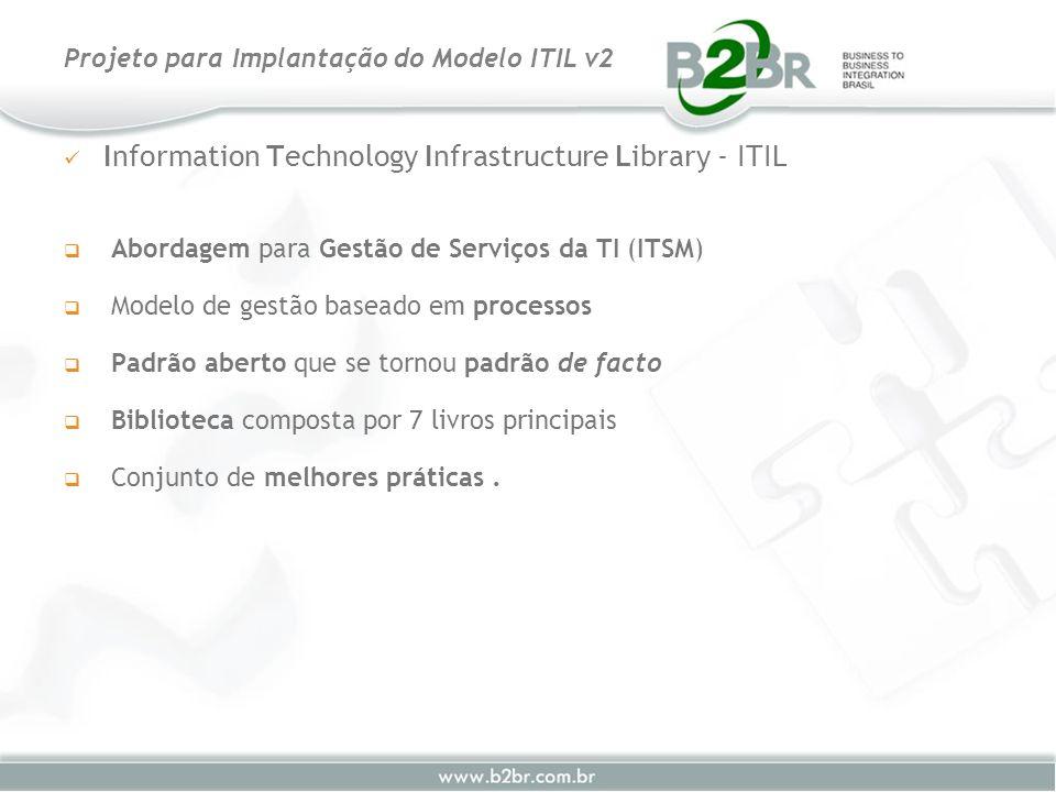 ITIL – Objetivos principais Local, Centralizado, Virtual Projeto para Implantação do Modelo ITIL v2 Service Desk Centralizado Cliente 2Cliente 1Cliente 3 Segundo Nível de Suporte TerceirosSuporte RedeSuporte AplicaçõesSuporte Desktop