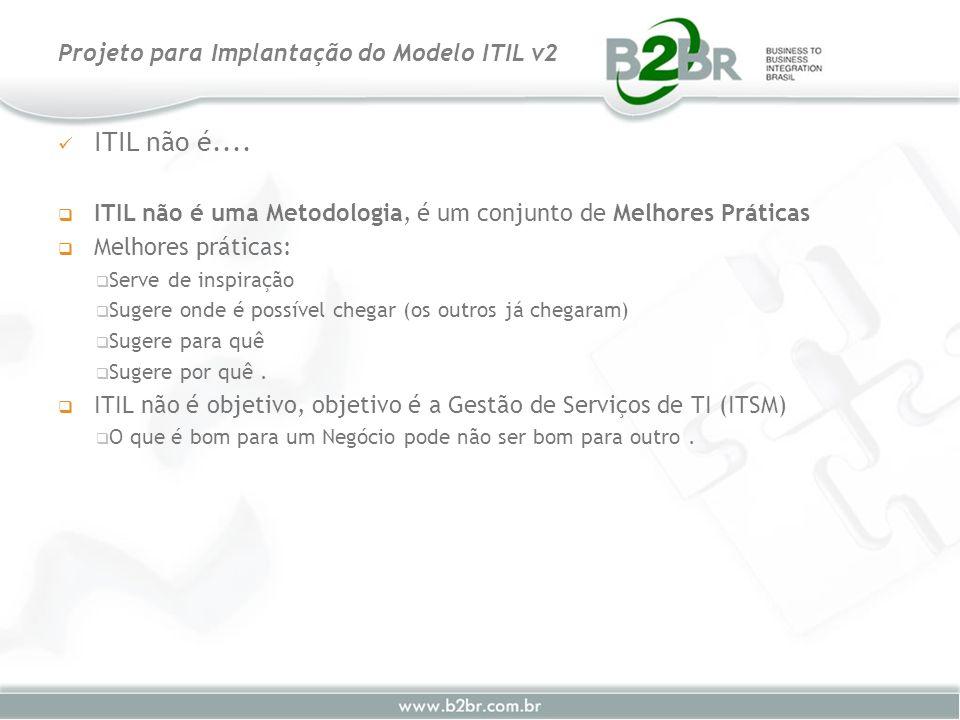Balanceamento capacidade de serviço x requisitos Projeto para Implantação do Modelo ITIL v2 Conhecimento das necessidades do negócio Conhecimento do catálogo de serviços Conhecimento das necessidades do negócio Conhecimento do catálogo de serviços Demanda pelo Serviço de TI Oferta de Serviços de IT Requisitos Capacidade Questões primárias para TI: Eficiência Eficácia Questões primárias para o cliente Custo, Conveniência Satisfação