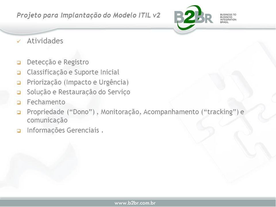 Atividades Detecção e Registro Classificação e Suporte Inicial Priorização (Impacto e Urgência) Solução e Restauração do Serviço Fechamento Propriedad