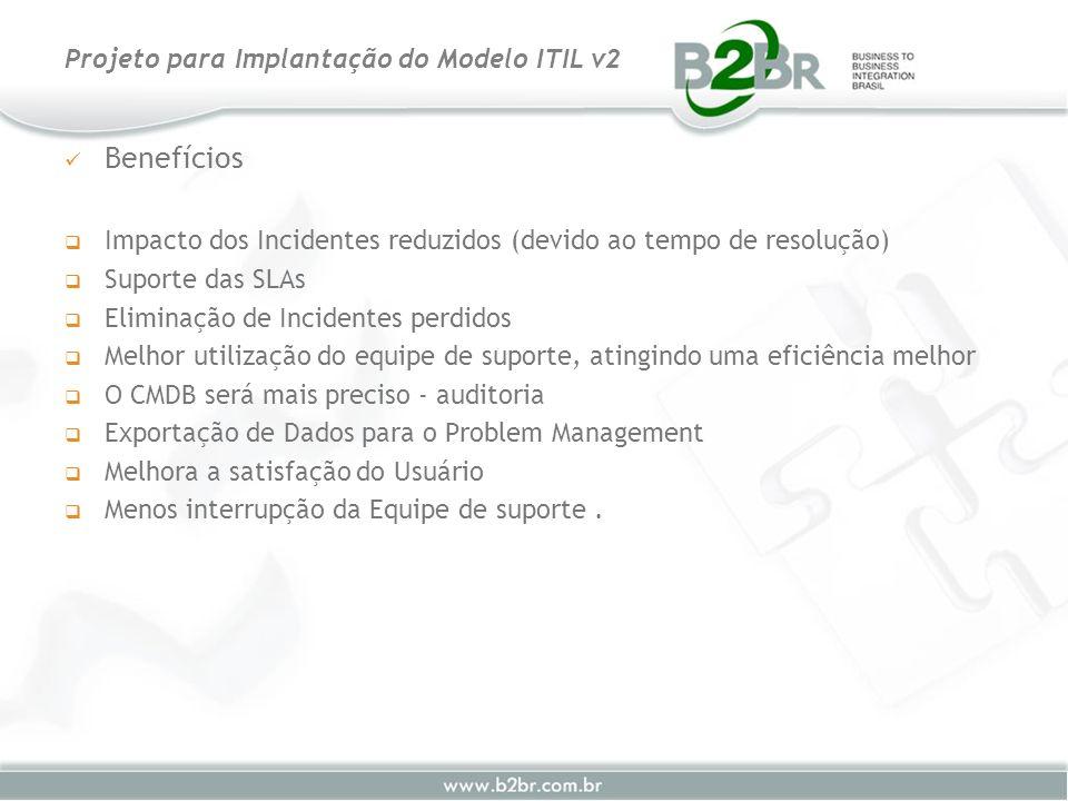 Benefícios Impacto dos Incidentes reduzidos (devido ao tempo de resolução) Suporte das SLAs Eliminação de Incidentes perdidos Melhor utilização do equ