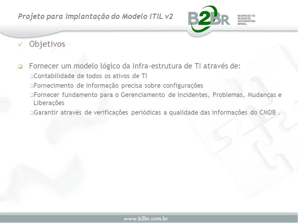 Objetivos Fornecer um modelo lógico da Infra-estrutura de TI através de: Contabilidade de todos os ativos de TI Fornecimento de informação precisa sob
