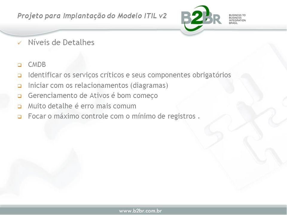 Níveis de Detalhes CMDB Identificar os serviços críticos e seus componentes obrigatórios Iniciar com os relacionamentos (diagramas) Gerenciamento de A