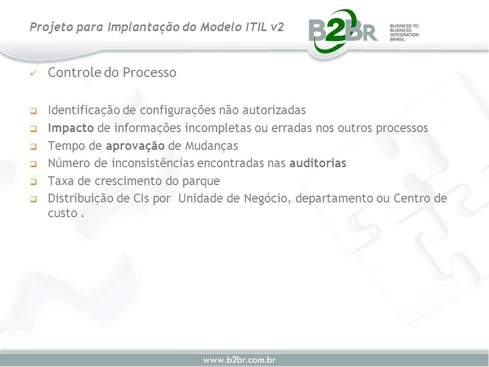 Controle do Processo Identificação de configurações não autorizadas Impacto de informações incompletas ou erradas nos outros processos Tempo de aprova