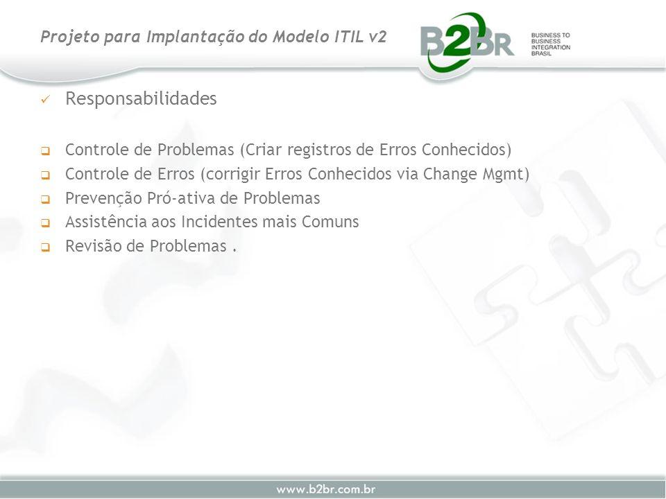 Responsabilidades Controle de Problemas (Criar registros de Erros Conhecidos) Controle de Erros (corrigir Erros Conhecidos via Change Mgmt) Prevenção