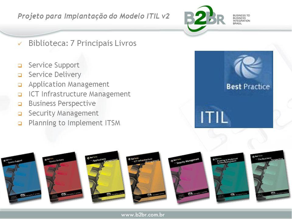 ITIL – Objetivos principais Projeto para Implantação do Modelo ITIL v2 Acompanhamento e Monitoração de Problemas Identificação e Registro do Problema Classificação Investigação e Diagnóstico RFC, solução e fechamento do Problema (Controle de Erros)