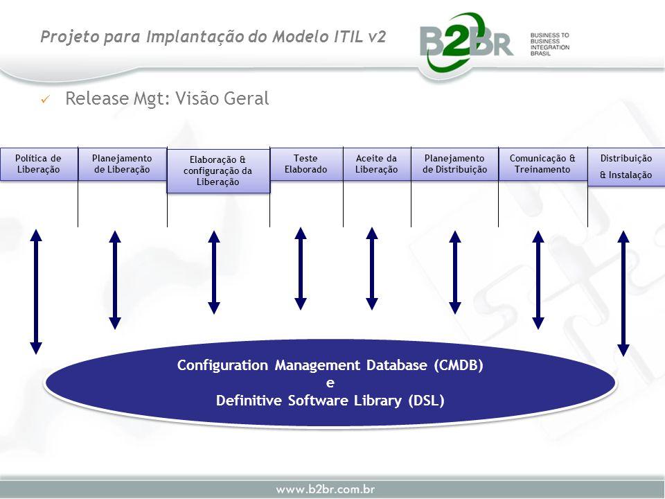 Configuration Management Database (CMDB) e Definitive Software Library (DSL) Configuration Management Database (CMDB) e Definitive Software Library (D