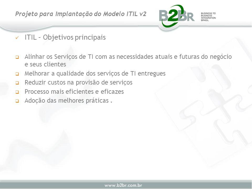 ITIL – Porque implementar.