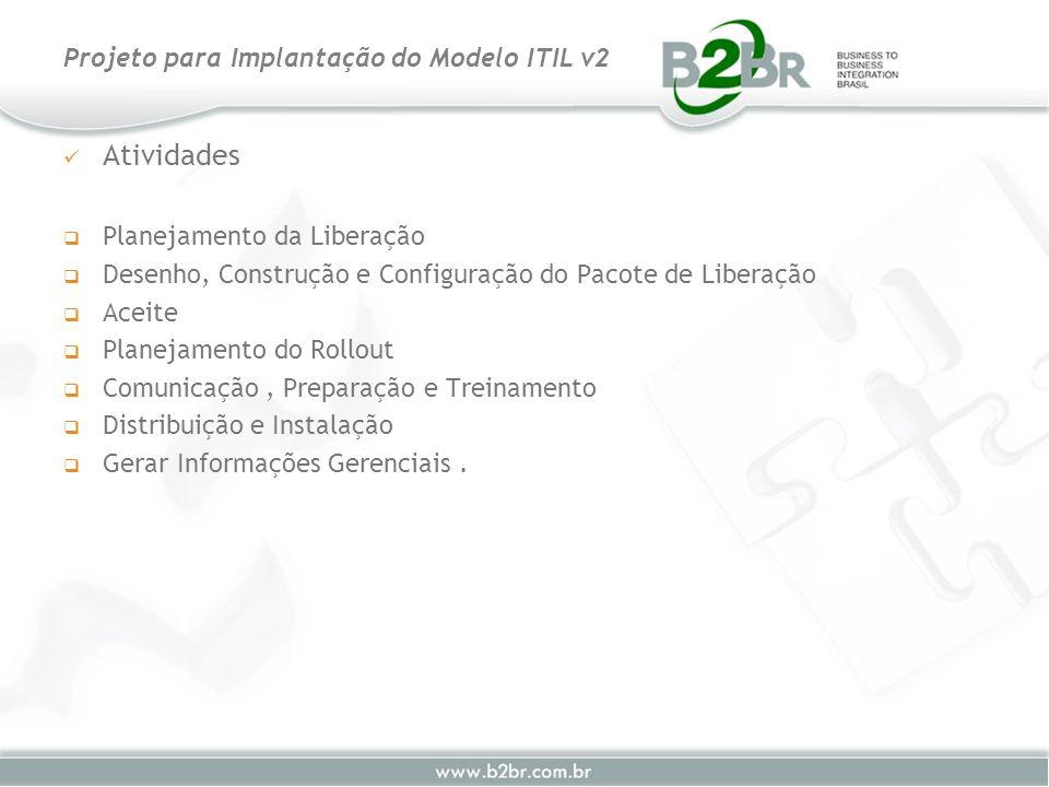 Atividades Planejamento da Liberação Desenho, Construção e Configuração do Pacote de Liberação Aceite Planejamento do Rollout Comunicação, Preparação