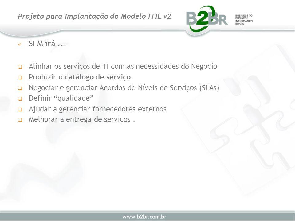 SLM irá... Alinhar os serviços de TI com as necessidades do Negócio Produzir o catálogo de serviço Negociar e gerenciar Acordos de Níveis de Serviços
