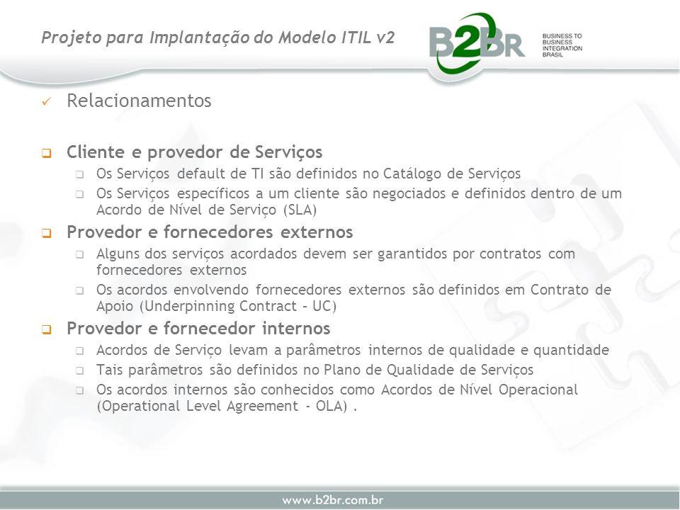 Relacionamentos Cliente e provedor de Serviços Os Serviços default de TI são definidos no Catálogo de Serviços Os Serviços específicos a um cliente sã