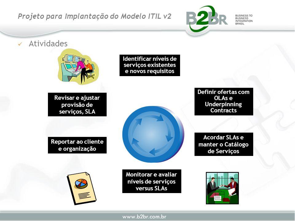 Atividades Projeto para Implantação do Modelo ITIL v2 Identificar níveis de serviços existentes e novos requisitos Acordar SLAs e manter o Catálogo de