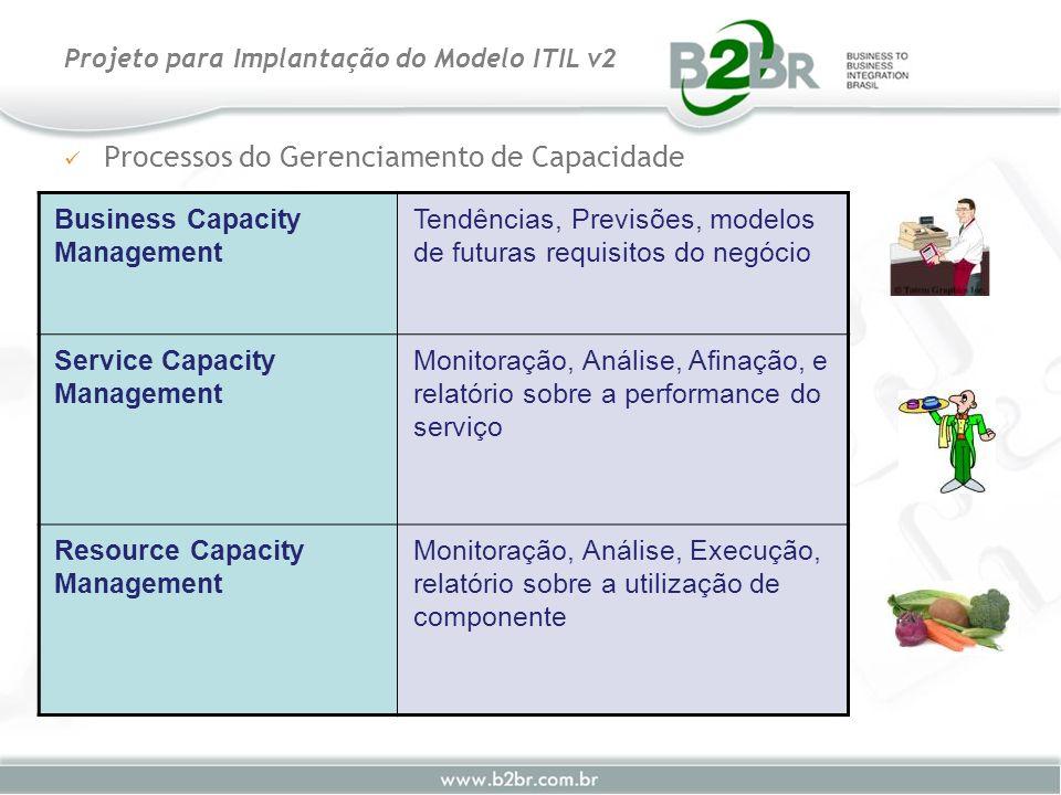 Processos do Gerenciamento de Capacidade Projeto para Implantação do Modelo ITIL v2 Business Capacity Management Tendências, Previsões, modelos de fut